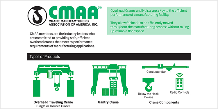 New Infographic From Cmaa Highlights Performance Safety Benefits Of Overhead Cranes Overhead Lifting
